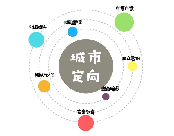 2019 yunqichengshidingxiang yuanxiao5defuben